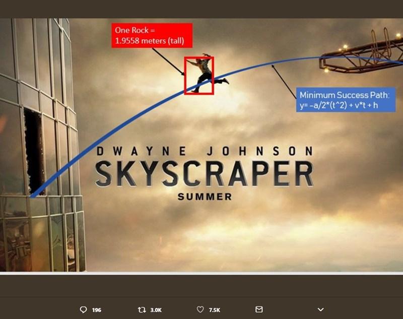 Sky - One Rock = 1.9558 meters (tall) Minimum Success Path: y=-a/2*(t^2)+ v*t + h D W A Y N E J 0 H N S O N SKYSCRAPER SUMMER 196 ti 3.0K 7.5K