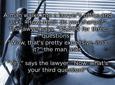 "Text - A man walks into a lawyer's office and asks, Howimuch do you charge?"" The lawyer says, ""$5,000 for three questions ""Wow, that's pretty expensive, isn't it?"" the man asks. Yes"" says the lawyer ""Now, what's your third question?"""