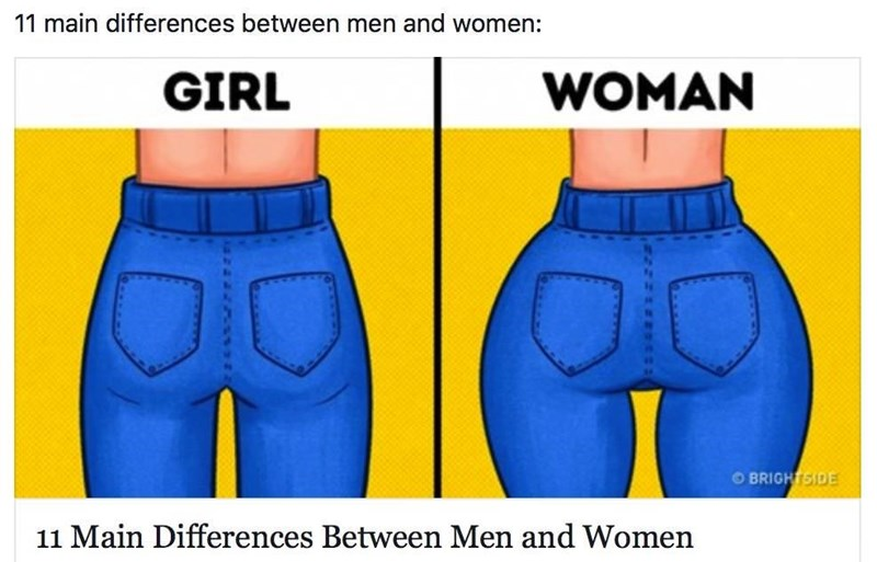 cartoon drawing of skinny person wearing jeans and person with large hips wearing jeans 11 main differences between men and women: GIRL WOMAN BRIGHTSIDE 11 Main Differences Between Men and Women