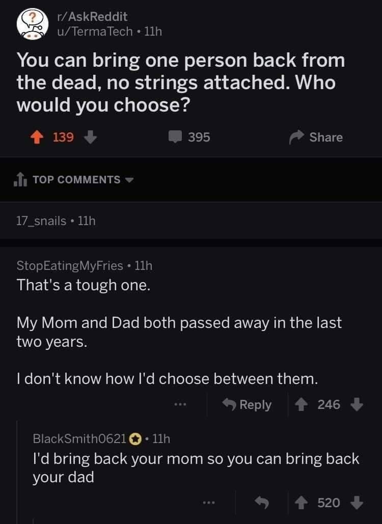 Text - r/AskReddit u/TermaTech 11h You can bring one person back from the dead, no strings attached. Who would you choose? 139 395 Share TOP COMMENTS 17_snails 11h StopEatingMyFries . 11h That's a tough one. My Mom and Dad both passed away in the last two years. I don't know how l'd choose between them. Reply 246 BlackSmith0621 11h I'd bring back your mom so you can bring back your dad 520