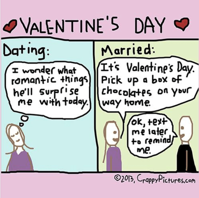 Cartoon - VALENTINE'S DAY Dating: Married: It's Valentines Day wonder what romantic thingsPick up a box of he'll surprise me with today.way home chocolates on your ok, +ext me later to remind Me 203, CrappyPictures.com