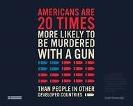 Text - AMERICANS ARE 20 TIMES MORE LIKELY TO BE MURDERED WITH A GUN THAN PEOPLE IN OTHER DEVELOPED COUNTRIES