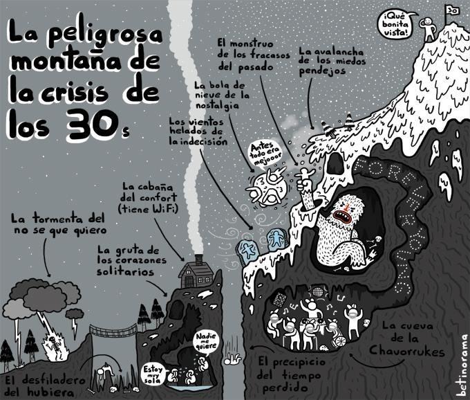 la peligrosa montana de la crisis de los 30