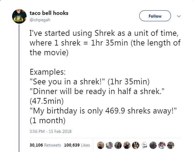 "Text - taco bell hooks Follow @ohpegah I've started using Shrek as a unit of time, where 1 shrek = 1hr 35min (the length of the movie) Examples: ""See you in a shrek!"" (1hr 35min) ""Dinner will be ready in half a shrek."" (47.5min) ""My birthday is only 469.9 shreks away!"" (1 month) 3:56 PM 15 Feb 2018 30,106 Retweets 100,639 Likes"
