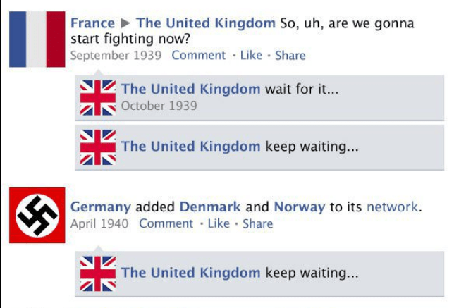 Text - France The United Kingdom So, uh, are we gonna start fighting now? September 1939 Comment Like Share The United Kingdom wait for it... October 1939 The United Kingdom keep waiting... Germany added Denmark and Norway to its network. April 1940 Comment Like Share The United Kingdom keep waiting..