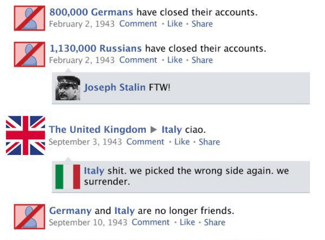 Text - 800,000 Germans have closed their accounts February 2, 1943 Comment Like Share 1,130,000 Russians have closed their accounts. February 2, 1943 Comment Like Share Joseph Stalin FTW! The United Kingdom Italy ciao. September 3, 1943 Comment Like Share Italy shit. we picked the wrong side again. we surrender. Germany and Italy are no longer friends. September 10, 1943 Comment Like Share