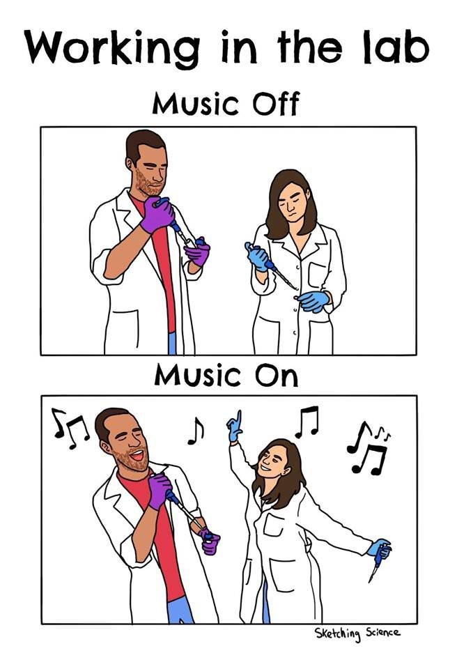 Text - Working in the lab Music Off Music On Sketching Science