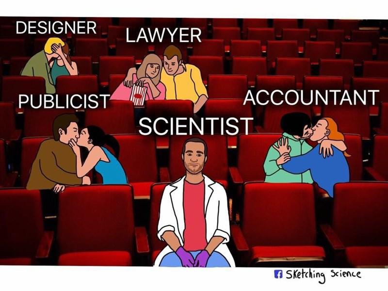 Cartoon - DESIGNER LAWYER ACCOUNTANT PUBLICIST SCIENTIST ISletching Science