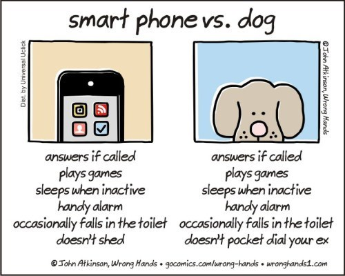 Text - smart phone vs. dog answers if called plays games sleeps when inactive handy alarm occasionally falls in the toilet doesn't pocket dial your ex answers if called plays games sleeps when inactive handy alarm occasionally fals in the toilet doesn't shed 0John Atkinson, Wrong Hands gocomics.com/urong-hands wronghands1.com @Tohn Atkinson, Wrong Hands