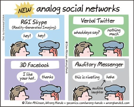 Cartoon - NEW analog social networks Verbal Twitter RGI Skype (Reality-Generated Imaging) whaddaya say?nothing much hey! hey! Auditory Messenger 3D Facebook I like your hat. thanks this is riveting haha audible laughter John Atkinson, Wrong Hands gocomics.com/urong-hands wronghands1.com OJohn Atkinson, wWrong Hands