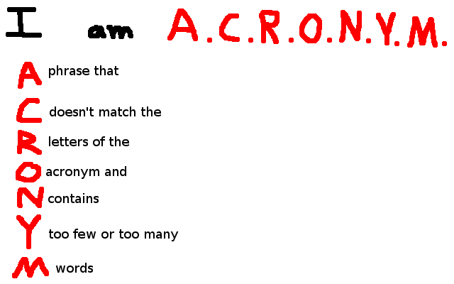 Text - A.C.R.O.N.Y.M. I am phrase that C doesn't match the letters of the acronym and contains Y too few or too many words