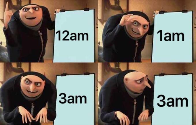 gru meme - Face - 12am 1am 3am 3am