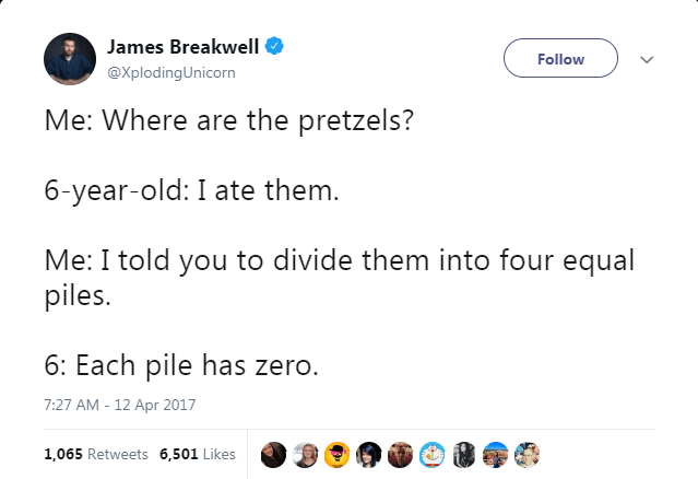 Text - James Breakwell Follow @XplodingUnicorn Me: Where are the pretzels? 6-year-old: I ate them Me: I told you to divide them into four equal piles. 6: Each pile has zero. 7:27 AM - 12 Apr 2017 1,065 Retweets 6,501 Likes