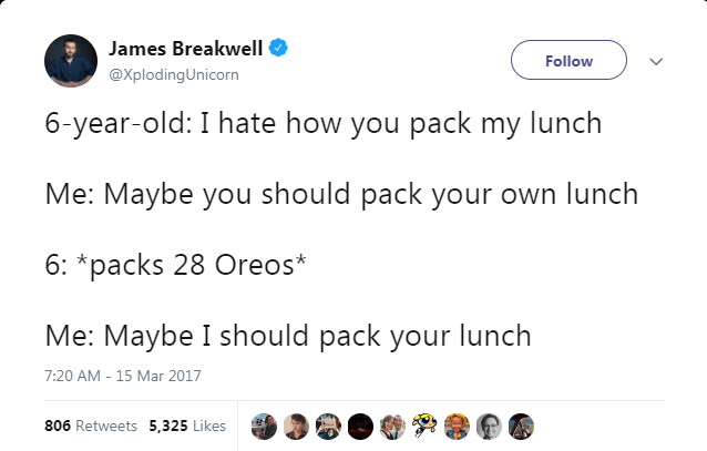 Text - James Breakwell Follow @XplodingUnicorn 6-year-old: I hate how you pack my lunch Me: Maybe you should pack your own lunch 6: *packs 28 Oreos* Me: Maybe I should pack your lunch 7:20 AM - 15 Mar 2017 806 Retweets 5,325 Likes