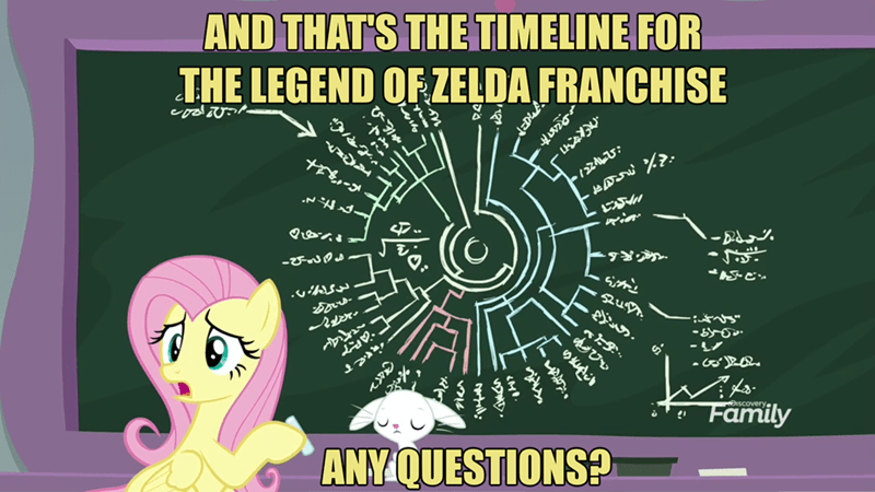 phylogenetic tree angel screencap legend of zelda school daze fluttershy - 9143221504