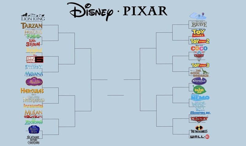 Text - iSNEp PIXAR LION KING TARZAN PRINCESS BRAVE TOY STORY TOY STORY2 StteH COCO BIG HE০ TOYSTORY3 EROZE MOANA THE GOOD DINOSAUR Aladdin RATATOUILLD HERCULES bugs NEMO MiarFarp DacOuONTO INSIDE MUIAN MONSTERS,INC. Car Beauty THE INCREDIBLES WALL E NIGTMARE BEFORE CARISTMAS