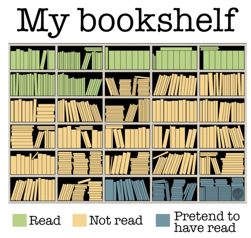 Text - My bookshelf Pretend to have read Read Not read