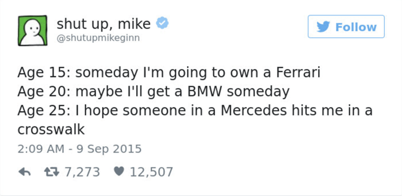 Text - Text - shut up, mike Follow @shutupmikeginn Age 15: someday I'm going to own a Ferrari Age 20: maybe I'll get a BMW someday Age 25: I hope someone in a Mercedes hits me in a crosswalk 2:09 AM 9 Sep 2015 t7,273 12,507