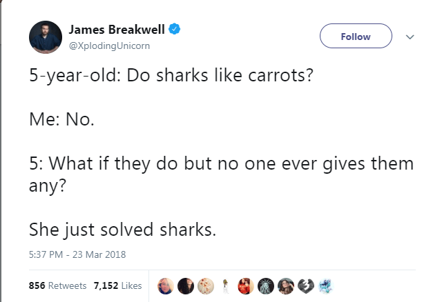 Text - James Breakwell Follow @XplodingUnicorn 5-year-old: Do sharks like carrots? Me: No. 5: What if they do but no one ever gives them any? She just solved sharks. 5:37 PM - 23 Mar 2018 856 Retweets 7,152 Likes