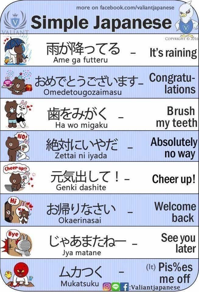 learn japanese - Text - more on facebook.com/valiantjapanese Simple Japanese VALIAN COPYRIGHT 2016 雨が降ってる Ame ga futteru It's raining おめでとうございます- Congratu- Omedetougozaimasu lations 歯をみがく Ha wo migaku Brush my teeth NO! 絶対にいやだ - Absolutely Zettai ni iyada no way Cheer up!! 元気出して! Cheer up! Genki dashite Hi お帰りなさい Okaerinasai Welcome back Bye) See you later じゃあまたねー Jya matane (le) Pis%es ムカつく me off f Valiantjapanese Mukatsuku UNE