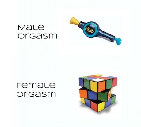 Photo of a Bop It symbolizing the male orgasm and a Rubik's Cube symbolizing the female orgasm