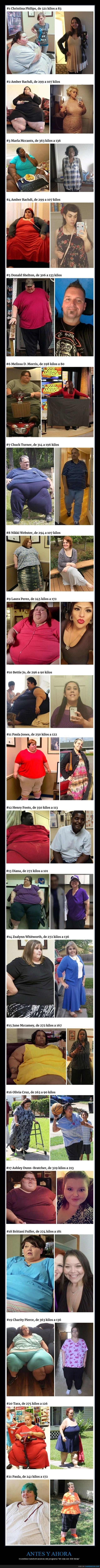cambios fisicos de los super gordos