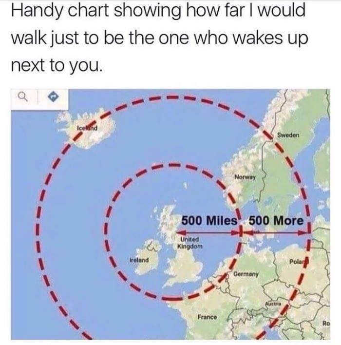 Text - Handy chart showing how far I would walk just to be the one who wakes up next to you. Icelnd Sweden Norway 500 Miles 500 More United Kingdom Pola Ireland Germany AUstria France Ro