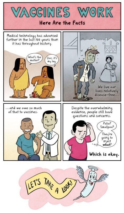comic describing how medicine has evolved over history