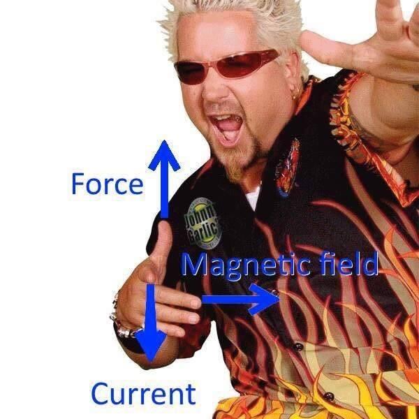 Eyewear - Force arlic Magnesic neldA Current