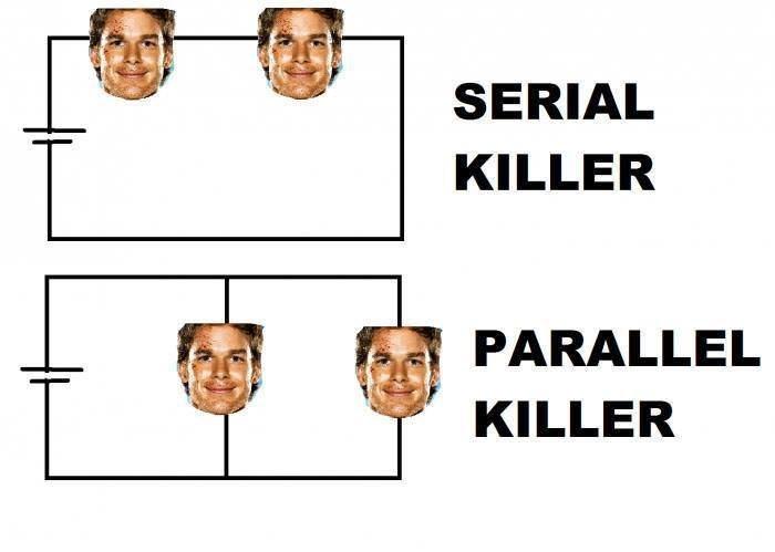 Text - SERIAL KILLER PARALLEL KILLER
