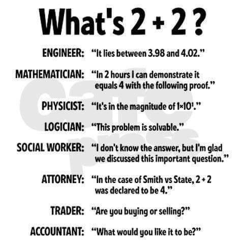 "Text - What's 2+2? ENGINEER: ""It lies between 3.98 and 4.02."" MATHEMATICIAN: ""In 2 hours I can demonstrate it equals 4 with the following proof."" PHYSICIST: ""It's in the magnitude of 1-10."" LOGICIAN: ""This problem is solvable."" SOCIAL WORKER: ""Idon't know the answer, but l'm glad we discussed this important question."" ATTORNEY: ""In the case of Smith vs State, 2 2 was declared to be 4."" TRADER: ""Are you buying or selling?"" ACCOUNTANT: ""What would you like it to be?"""