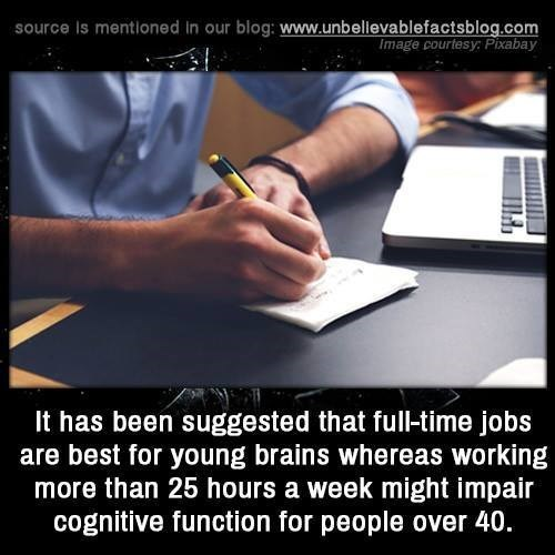 Text - source Is mentioned In our blog: www.unbellevablefactsblog.com Image courtesy: Pixabay It has been suggested that full-time jobs are best for young brains whereas working more than 25 hours a week might impair cognitive function for people over 40.