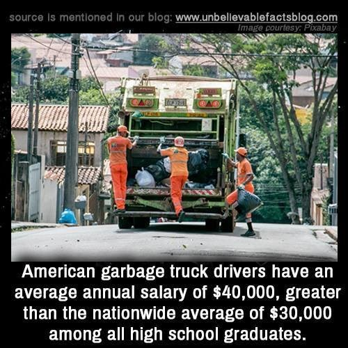 Mode of transport - source Is mentioned in our blog: www.unbellevablefactsblog.com Image courtesy: Pixabay American garbage truck drivers have an average annual salary of $40,000, greater than the nationwide average of $30,000 among all high school graduates.