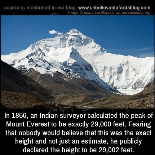 Mountainous landforms - source Is mentioned in our blog: www.unbellevablefactsblog.com Image Credit Luca Galuzzi via en.wikipedia.org In 1856, an Indian surveyor calculated the peak of Mount Everest to be exactly 29,000 feet. Fearing that nobody would believe that this was the exact height and not just an estimate, he publicly declared the height to be 29,002 feet.