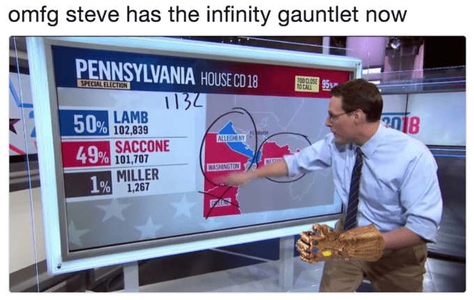 Advertising - omfg steve has the infinity gauntlet now PENNSYLVANIA HOUSE CO 18 T00 CLOSE 95 TO CALL SPECIAL ELECTION I132 LAMB 50% 102,839 49 9 SACCONE 101,707 ALLEGHENY WASHINGTON MILLER 1,267 1%
