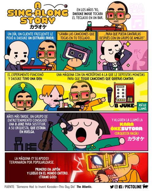 curiosidad del dia historia del karaoke pictoline