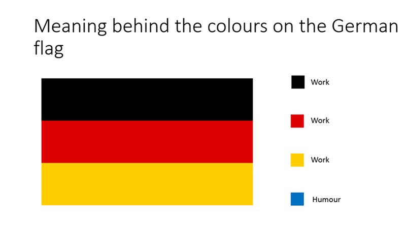 German flag 'graph' indicating that Germans don't have a sense of humor