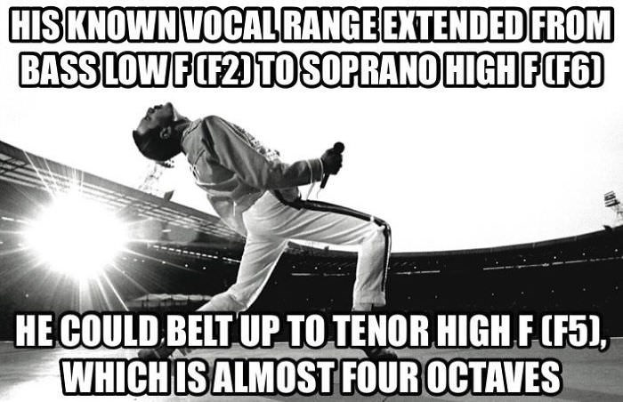 Font - HISKNOWN VOCAL RANGE EXTENDEDFROM BASS LOW FOF2)TOSOPRANO HIGH F(F6) HECOULD BELT UPTO TENOR HIGHFCF5), WHICHISALMOST FOUR OCTAVES