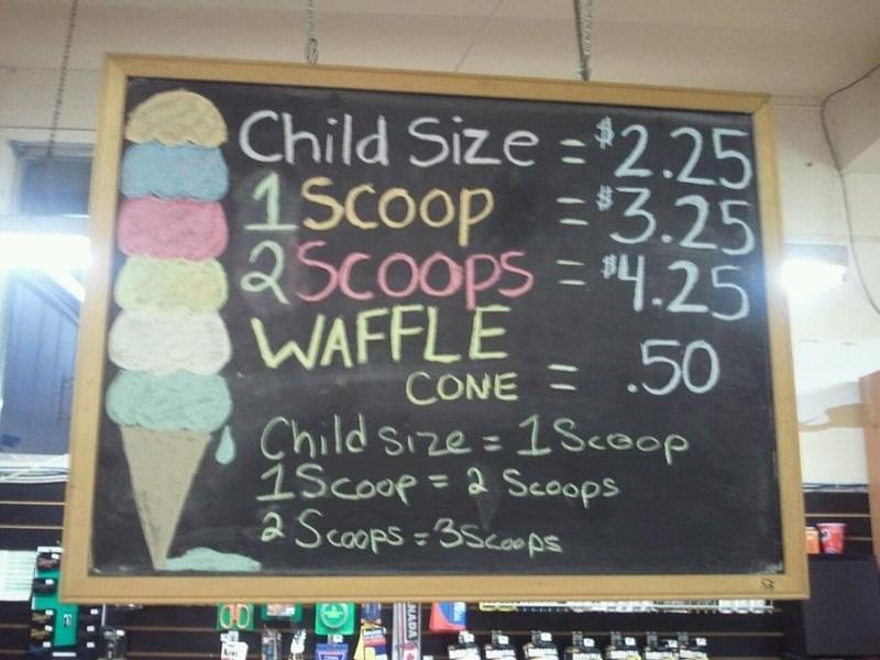 Blackboard - Child Size =$2.25 1Scoop 3.25 2Scoops-4.25 WAFFLE CONE .50 Child Size = 1Scoop 1Scoop= 2 Scoops 2Scoops= 3Sca ps AT NADA