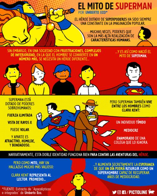 homenaje de pictoline sobre los cumpleanos 80 de superman