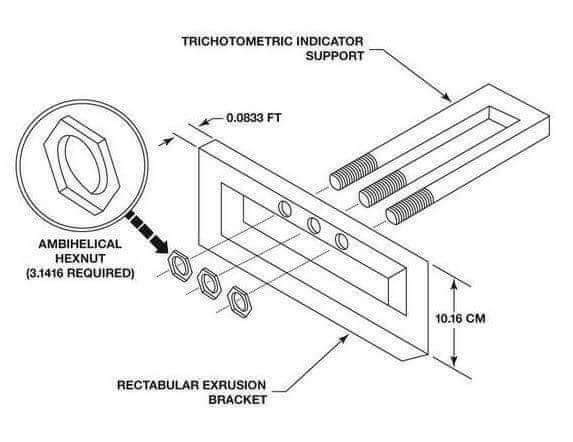 Diagram - TRICHOTOMETRIC INDICATOR SUPPORT 0.0833 FT AMBIHELICAL HEXNUT (3.1416 REQUIRED) 10.16 CM RECTABULAR EXRUSION BRACKET