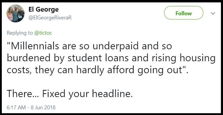 """Tweet: """"Millennials are so underpaid and so burdened by student loans and rising housing costs, they can hardly afford going out. There....Fixed your headline"""""""