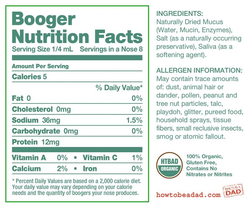 Text - INGREDIENTS: Booger Nutrition Facts Naturally Dried Mucus (Water, Mucin, Enzymes), Salt (as a naturally occurring preservative), Saliva (as a softening agent). Serving Size 1/4 mL Servings in a Nose 8 Amount Per Serving ALLERGEN INFORMATION May contain trace amounts of: dust, animal hair or dander, pollen, peanut and tree nut particles, talc, playdoh, glitter, pureed food, household sprays, tissue fibers, small reclusive insects, Calories 5 % Daily Value* Fat 0 0% Cholesterol Omg 0% Sodiu