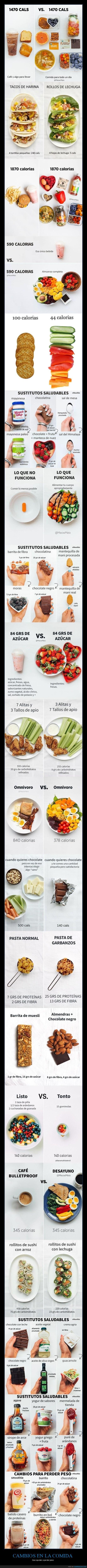 alimentacion que te ayudaran a bajar de peso