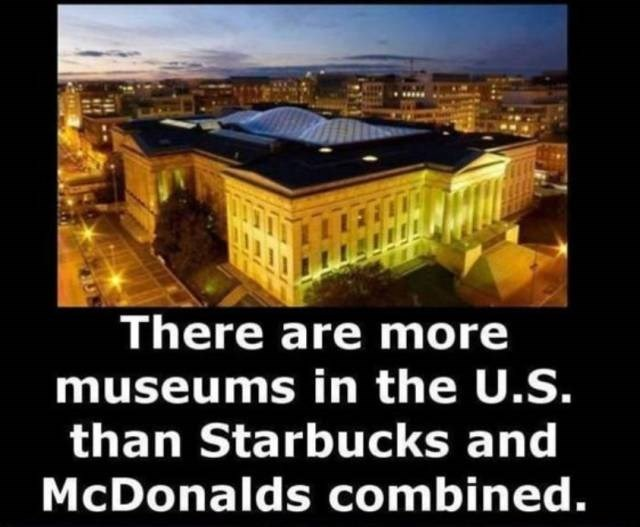 Landmark - There are more museums in the U.S. than Starbucks and McDonalds combined.