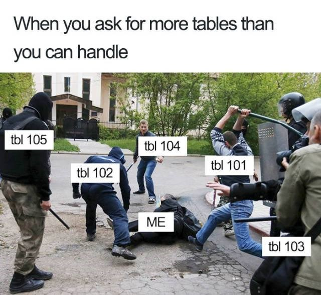 meme - Human - When you ask for more tables than you can handle tbl 105 tbl 104 tbl 101 tbl 102 ME tbl 103