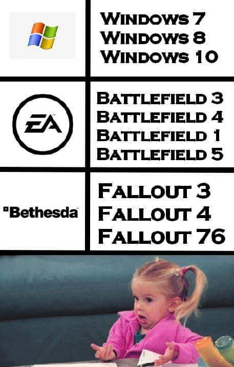 meme about EA, Windows and Bethseda releasing programs out of order