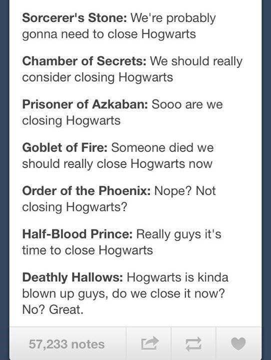 Text - Sorcerer's Stone: We're probably gonna need to close Hogwarts Chamber of Secrets: We should really consider closing Hogwarts Prisoner of Azkaban: Sooo are we closing Hogwarts Goblet of Fire: Someone died we should really close Hogwarts now Order of the Phoenix: Nope? Not closing Hogwarts? Half-Blood Prince: Really guys it's time to close Hogwarts Deathly Hallows: Hogwarts is kinda blown up guys, do we close it now? No? Great. 57,233 notes 11