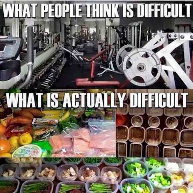Local food - WHAT PEOPLE THINK IS DIFFICULT WHAT IS ACTUALLY DIFFICULT RA
