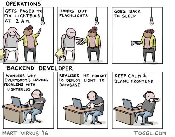 Cartoon - OPERATIONS GETS PAGED TO FIX LIGHTBULB, AT 2 A.M HANDS OUT FLASHLIGHTS GOES BACK To SLEEP BACKEND DEVELOPER REALIZES HE FORGOT To DEPLOY LIGHT TO DATABASE KEEP CALM & WONDERS WHY EVERYBODY'S HAVING PROBLEMS WITH LIGHTBULBS BLAME FRONTEND MART VIRKUS '16 TOGGL.COM
